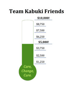 Team Kabuki is Half Way There!